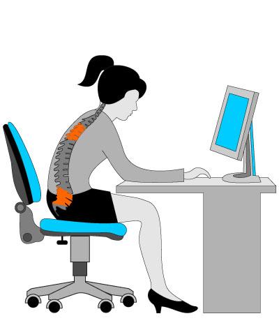computer posture